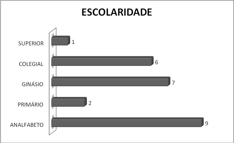 graf 6 DIVERGENCIAS