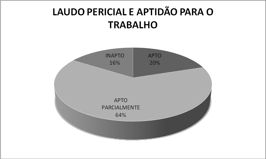 graf 9 DIVERGENCIAS